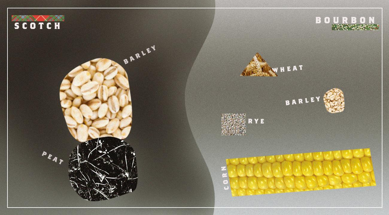 Ingredients: Scotch vs. Bourbon